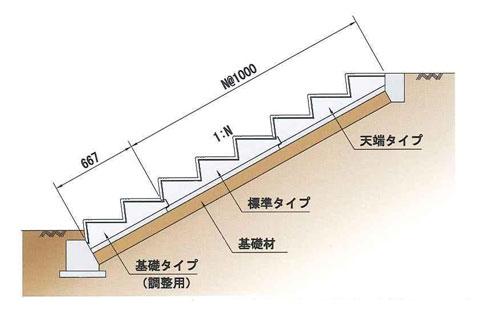 標準断面図