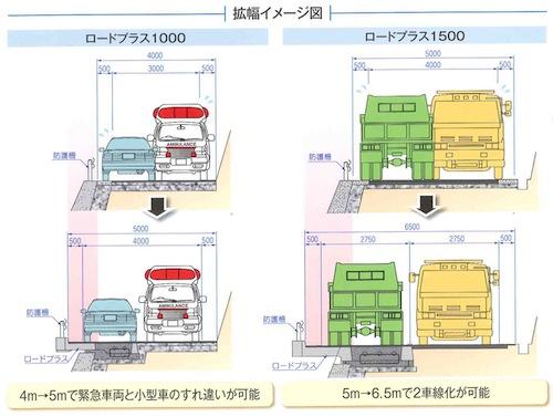 拡幅イメージ図