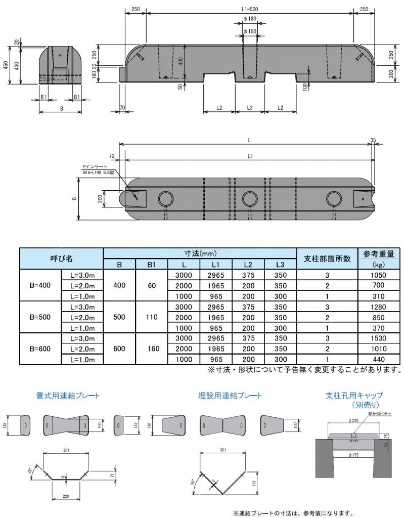 GU置式製品形状図