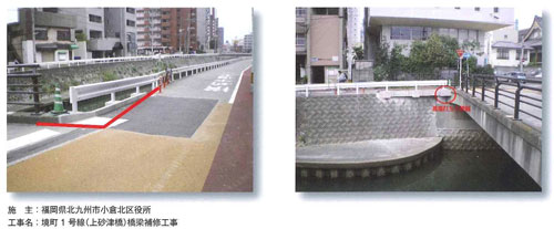 都市部などの交差点における道路拡幅