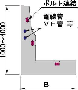 L型剛性防護柵9
